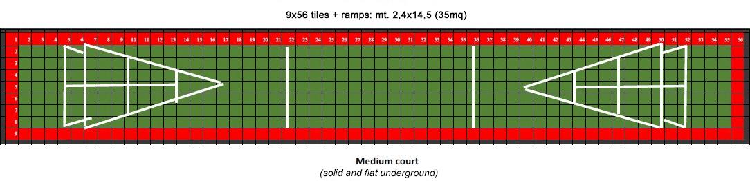 diagramma small